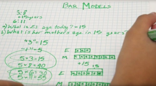 Bar models are pictorial representations that show relationships between numbers in a problem.